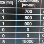PARAMETRI DI TAGLIO HARDOX 450 20 MM.